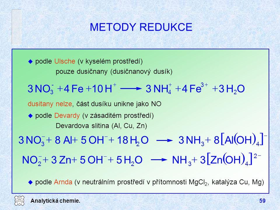 [ ] [ ] ( ) ( ) METODY REDUKCE O H 3 Fe 4 NH 10 NO + + OH Al 8 NH O H